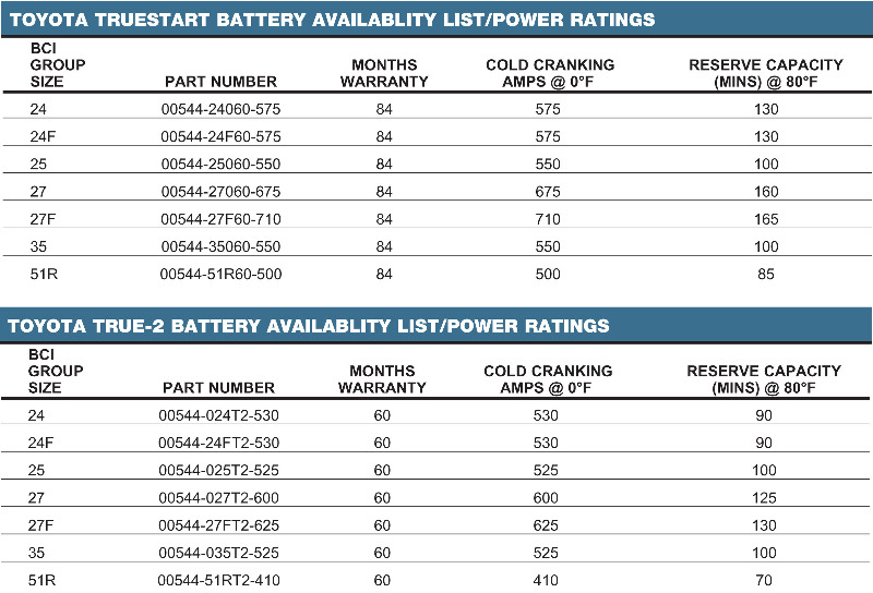 Cost To Replace Volt Battery Autos Post