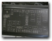 toyota 4runner fuse box location and diagram pictures electrical toyota 4runner fuse box diagram